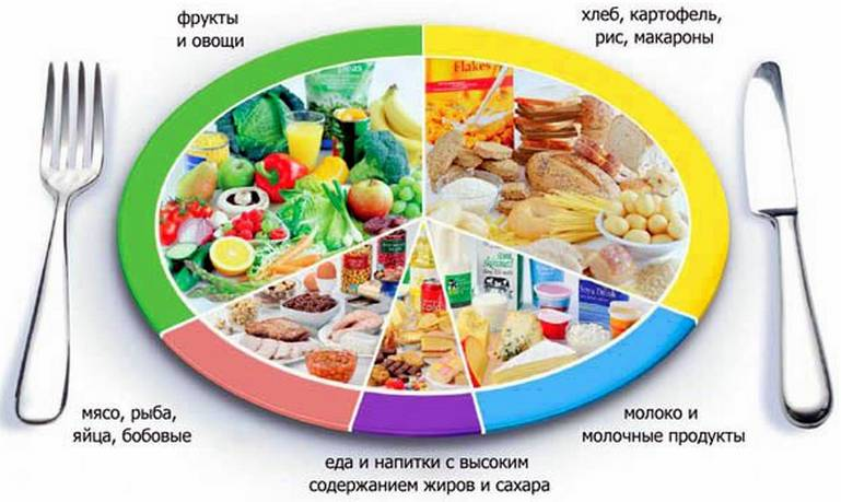 Примерное меню кормящей матери